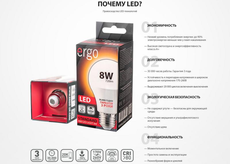 Почему стоит выбирать светодиодные LED лампы